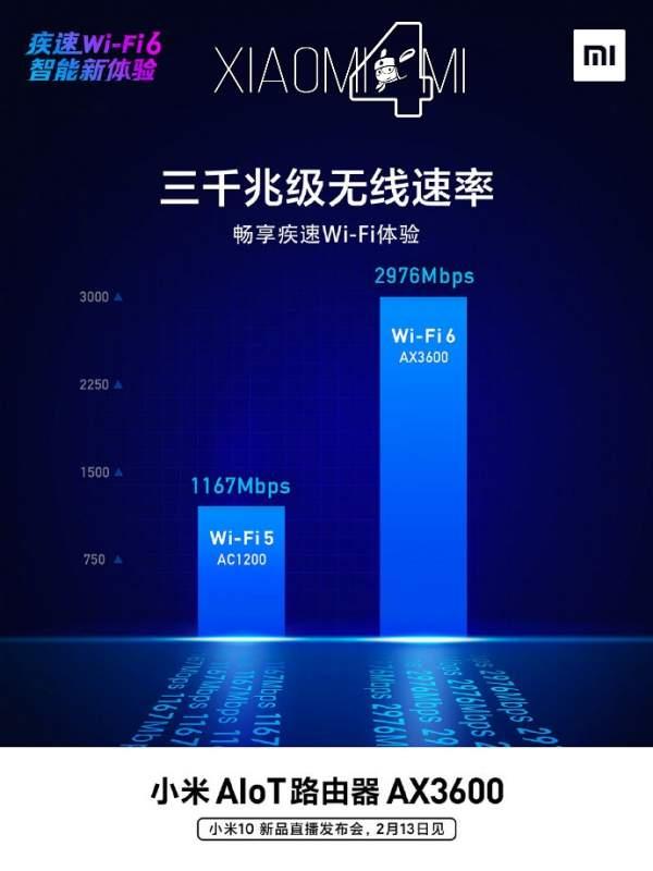 Xiaomi Mi router AX3600 Los mejores routers Mesh Wifi 6 de Xiaomi - Noticias Xiaomi - Xiaomi4mi