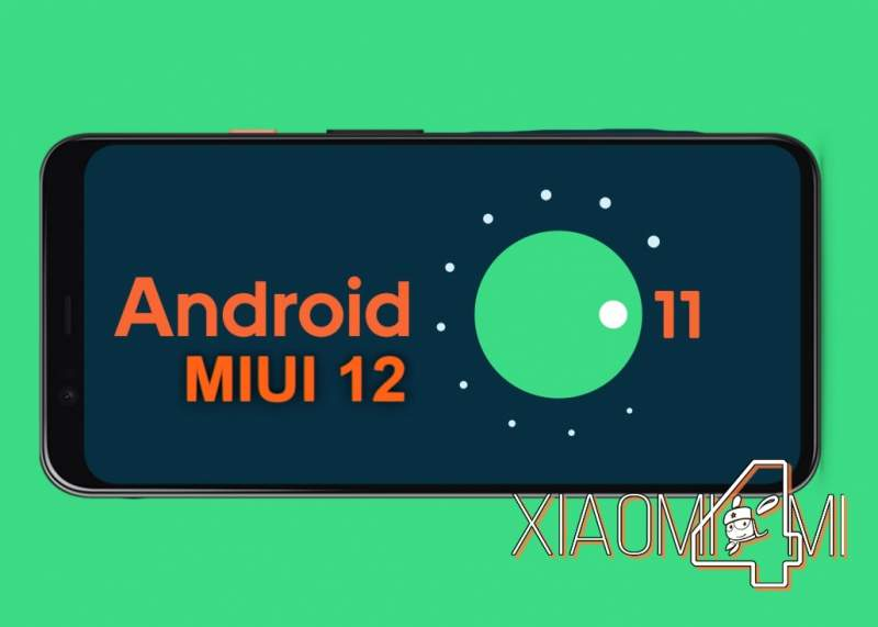 Android 11 MIUI 12 Xiaomi smartphones - Xiaomi4mi