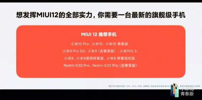 MIUI 12 smartphones