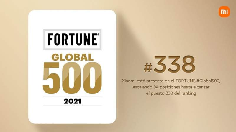 xiaomi fortune 500 2021
